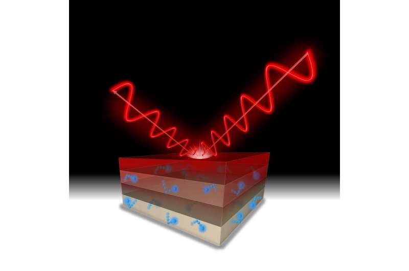 Physics discovery leads to ballistic optical materials