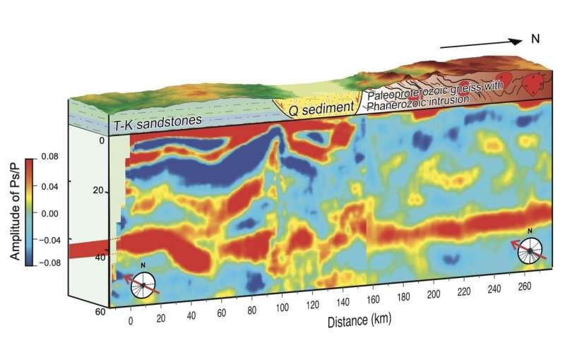 Plate tectonics goes global