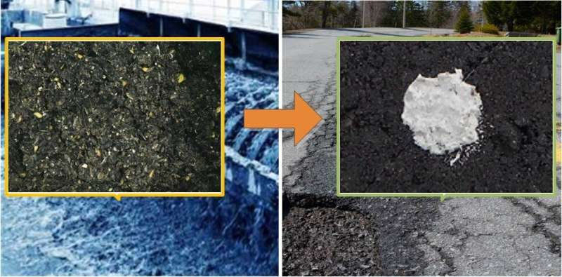 Pothole repair made eco-friendly using grit from wastewater treatment