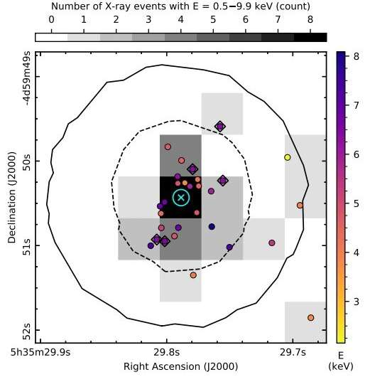Powerful X-ray flare detected from the protostar HOPS 383