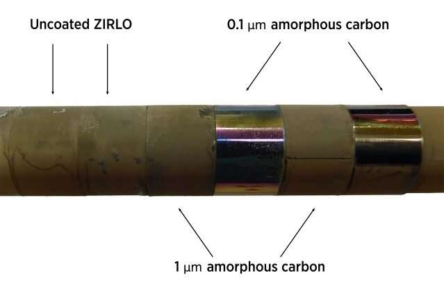 Practical solution for preventing corrosive CRUD buildup in nuclear systems