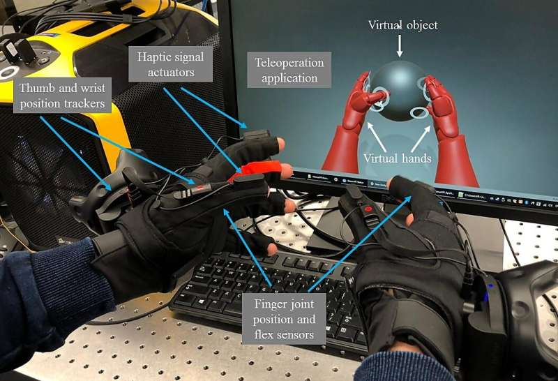 Predictive touch response mechanism is a step toward a tactile internet