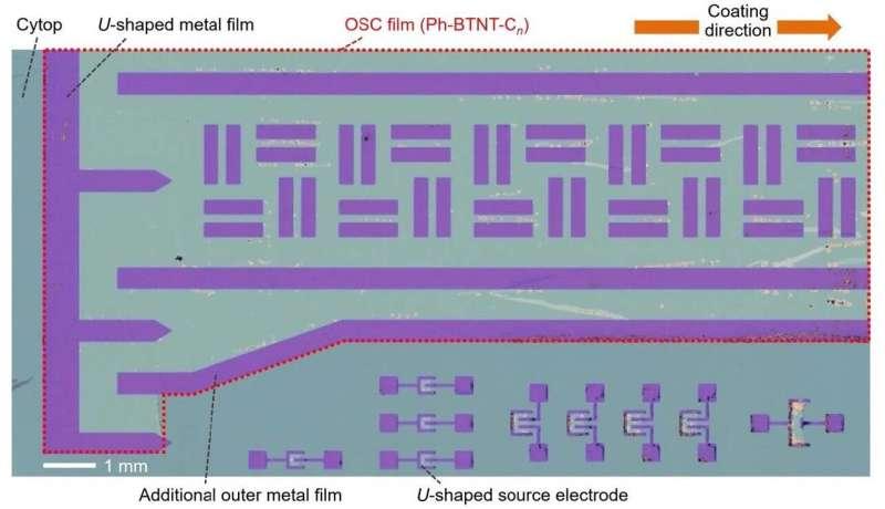 Printing organic transistors