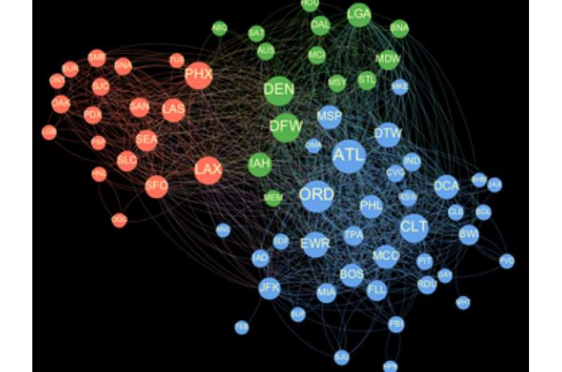 Protecting essential connections in a tangled web