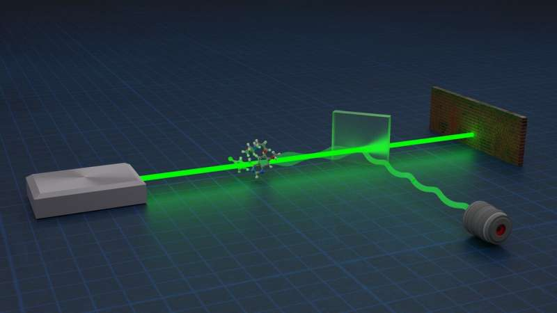 'Quantum negativity' can power ultra-precise measurements