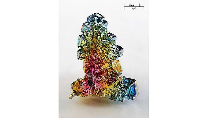 Quantum simulation of quantum crystals