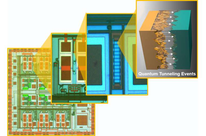 Quantum tunneling pushes the limits of self-powered sensors