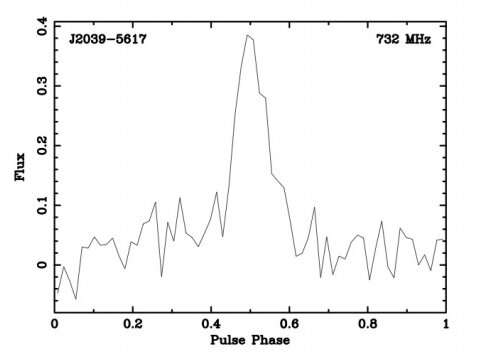Radio pulsations detected from the gamma-ray millisecond pulsar PSR J2039−5617