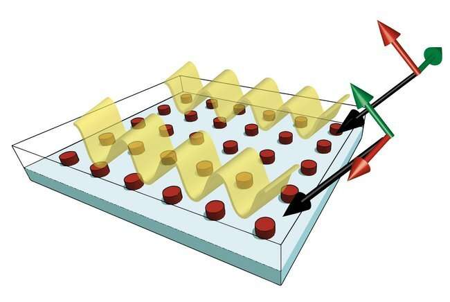 Regular arrays of silicon nanoparticles key to improving light emissions in nanophotonic devices
