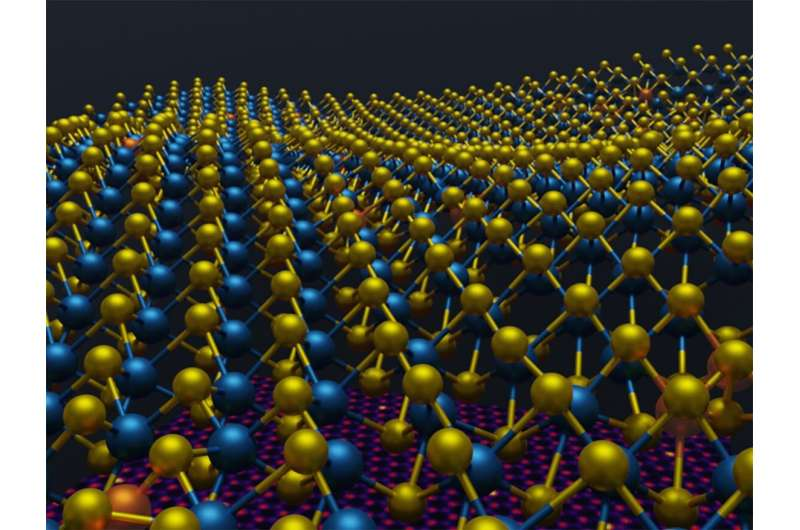 Research produces most accurate 3-D images of 2-D materials