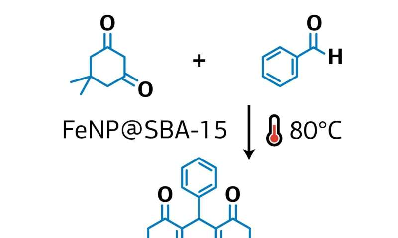 """RUDN chemist proposed new method for """"green"""" synthesis of xanthene derivatives"""