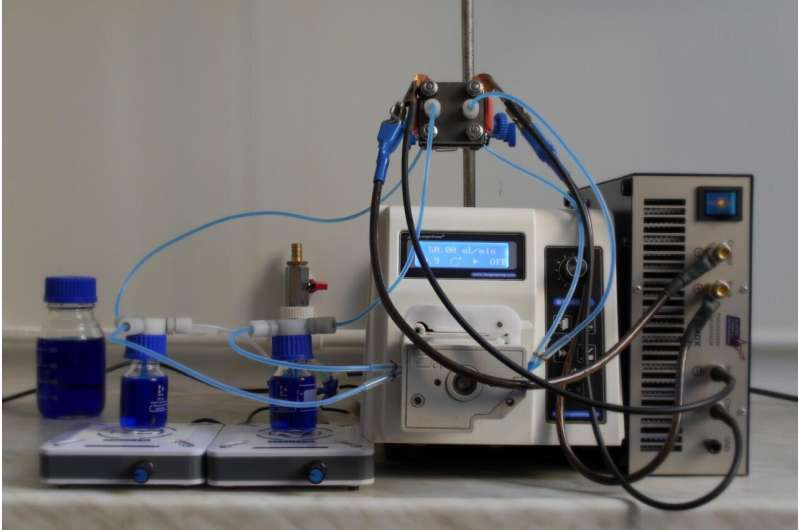 Russian chemists proposed a new design of flow batteries