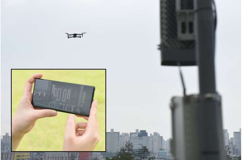 Samsung Demonstrates New Drone-Based AI Solution to Optimize 5G Network Performance