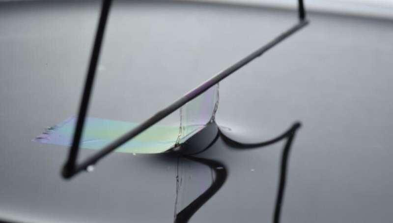 Scientists clarify aspect of thin film solid-fluid interactions