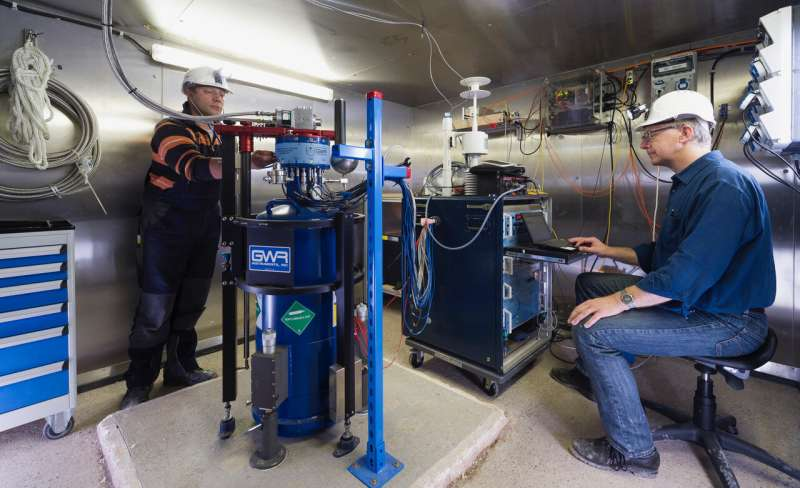 Searching for compact dark matter object inside the Earth using gravimeters