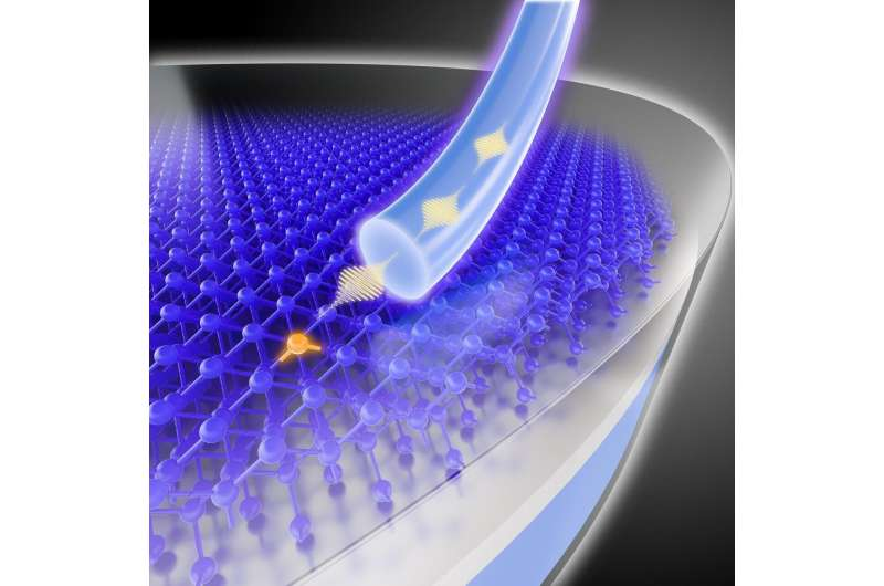 Single photons from a silicon chip