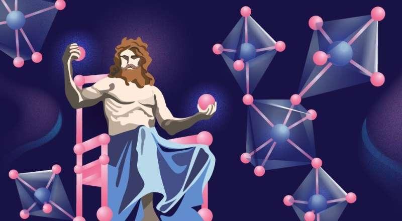 Small but self-imposing: Titanium alters behavior of host lattice atoms