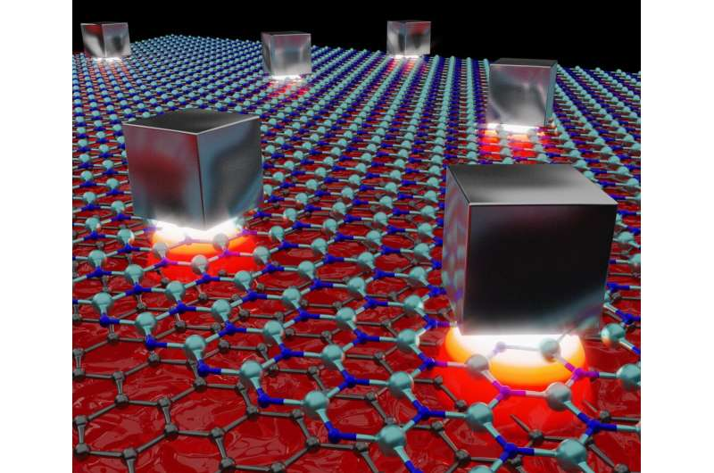 Smallest cavity for light realized by graphene plasmons