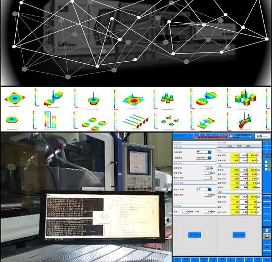 Smart AI makes all kinds of shapes on its own
