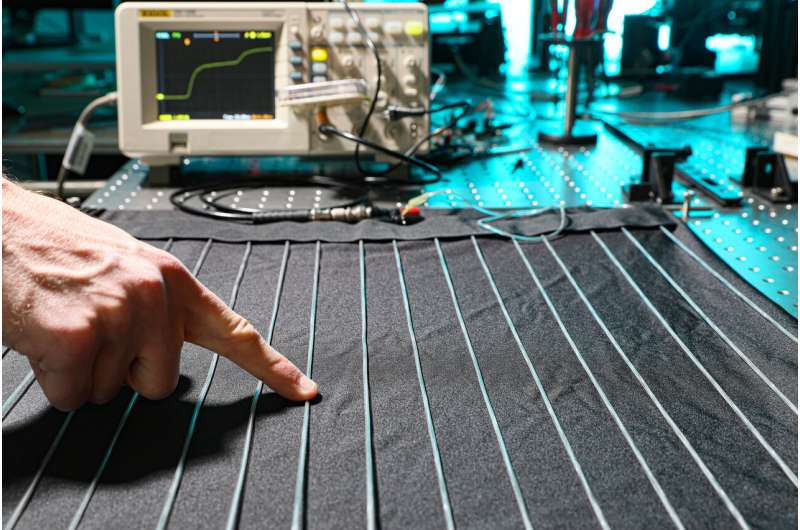 Smart textiles made possible by flexible transmission lines