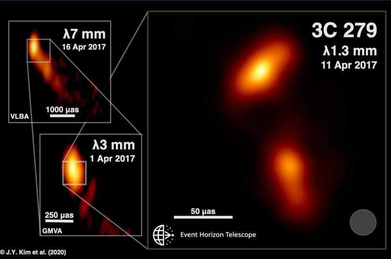 Something is Lurking in the Heart of Quasar 3C 279