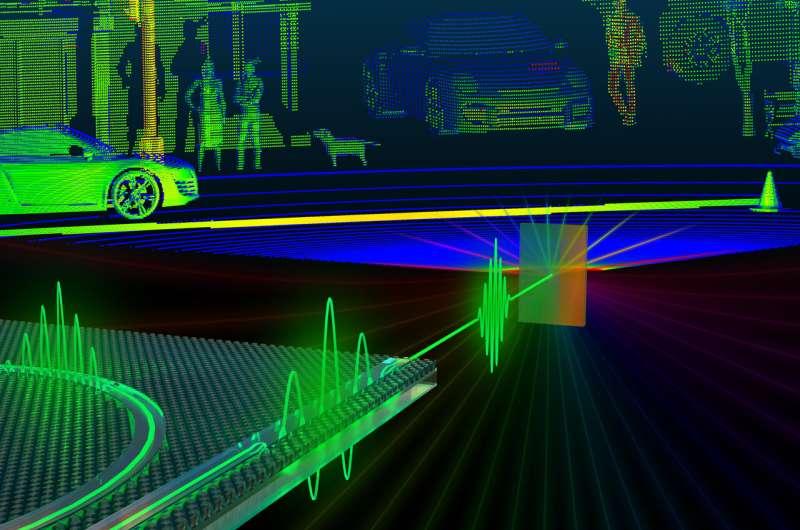 Speeding up long-range coherent LiDAR