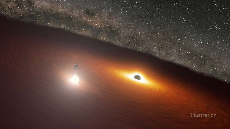 Spitzer Telescope reveals the precise timing of a black hole dance