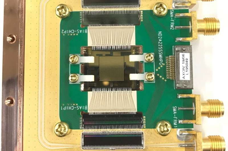 SRON detector array demonstrates novel microwave readout