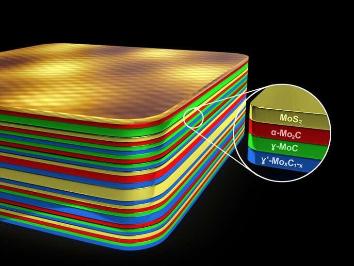 Steps toward room-temperature superconductivity