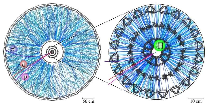 'Strange' glimpse into neutron stars and symmetry violation