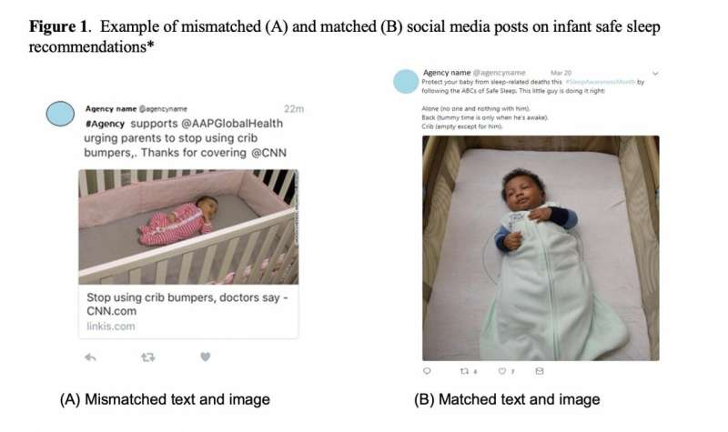 Study: in social media safety messages, the pictures should match the words