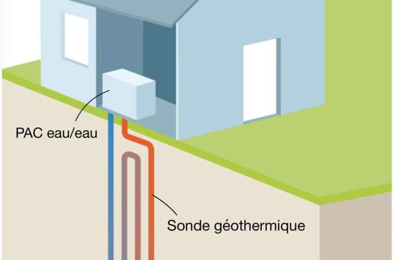 Study measures Switzerland's potential geothermal heating capacity