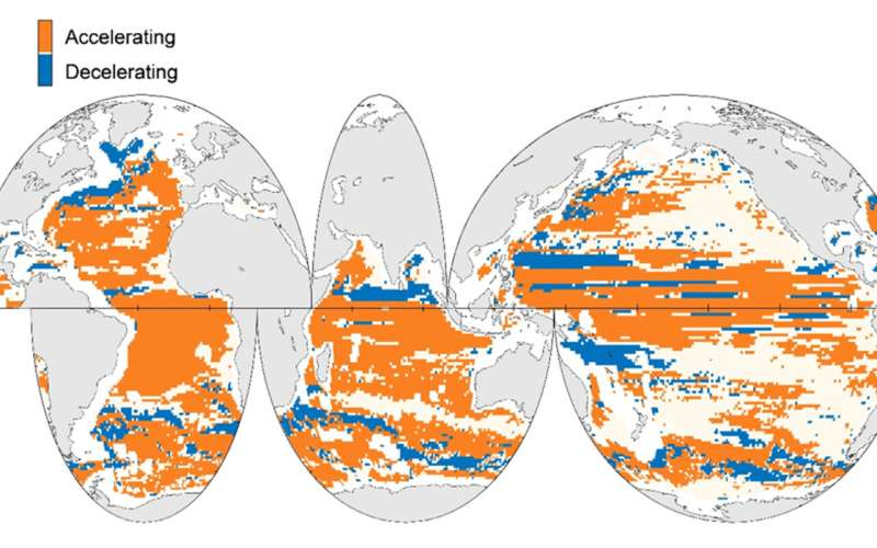 **Study Shows Acceleration of Global Mean Ocean Circulation since 1990s