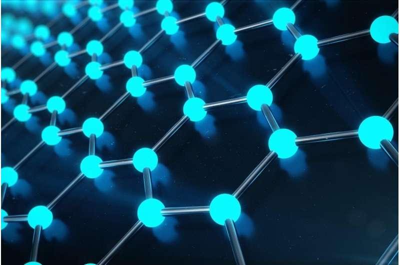 Sublimation, not melting: Graphene surprises researchers again