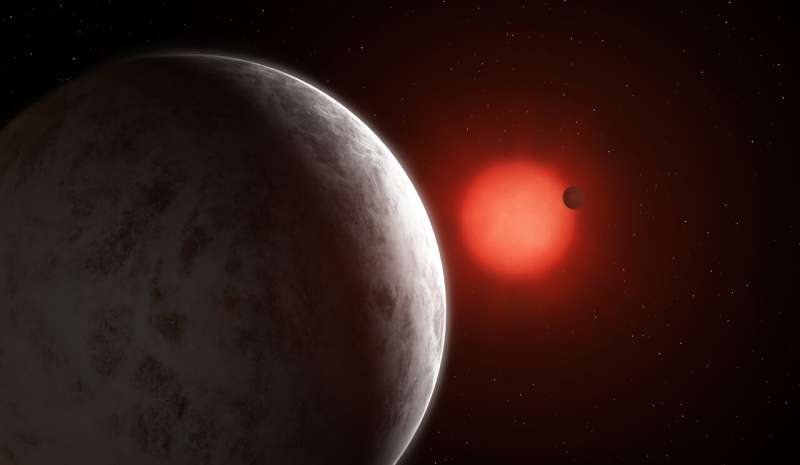 Super-Earths discovered orbiting nearby red dwarf