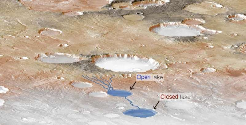 Sustained planetwide storms may have filled lakes, rivers on ancient mars