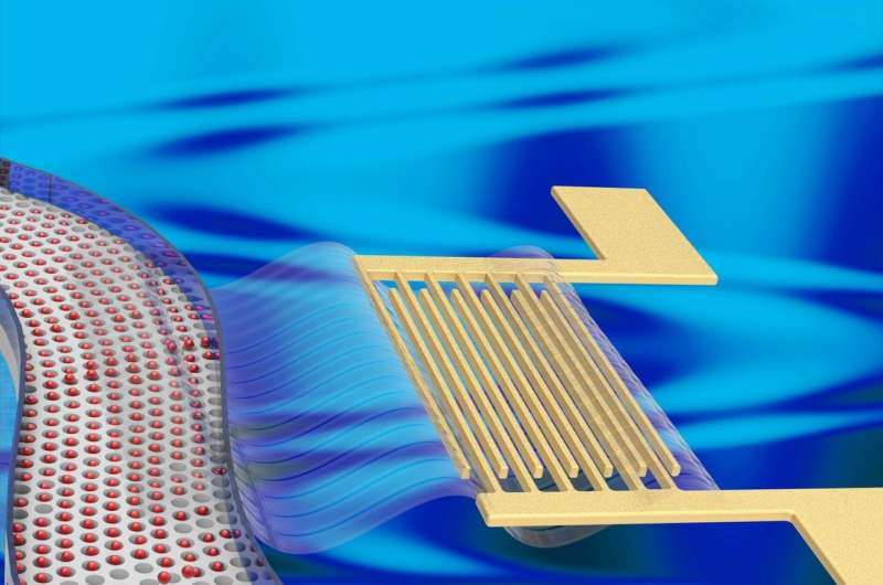 SUTD scientists led development of novel acoustofluidic technology that isolates submicron particles