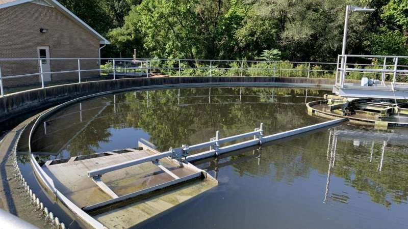 Systematic review and meta-analysis of coronavirus disinfection rates in water and wastewater