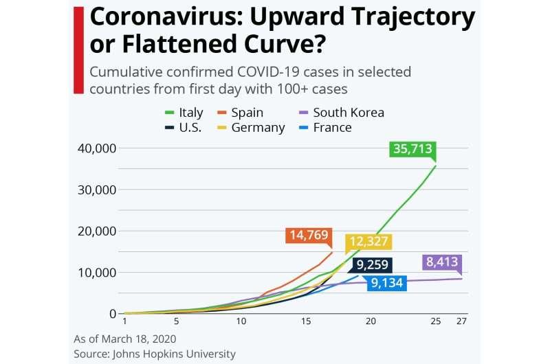 Takeaways from an overseas epicenter of the novel coronavirus outbreak