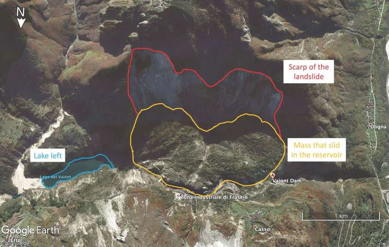 Taking a landslide's temperature to avert catastrophe