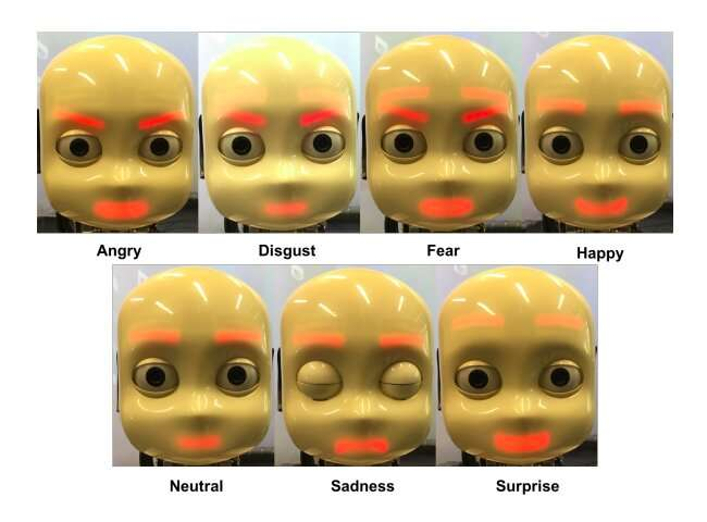 Teaching the iCub robot to express basic human emotions