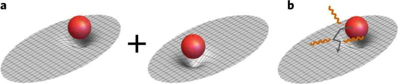 Test of wave function collapse suggests gravity is not the answer