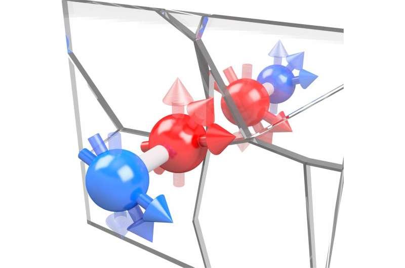 The broken mirror: Can parity violation in molecules finally be measured?