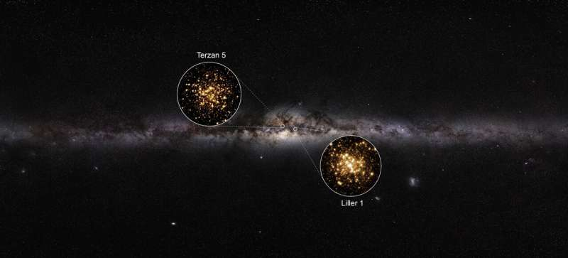 The Milky Way primordial history and its fossil findings