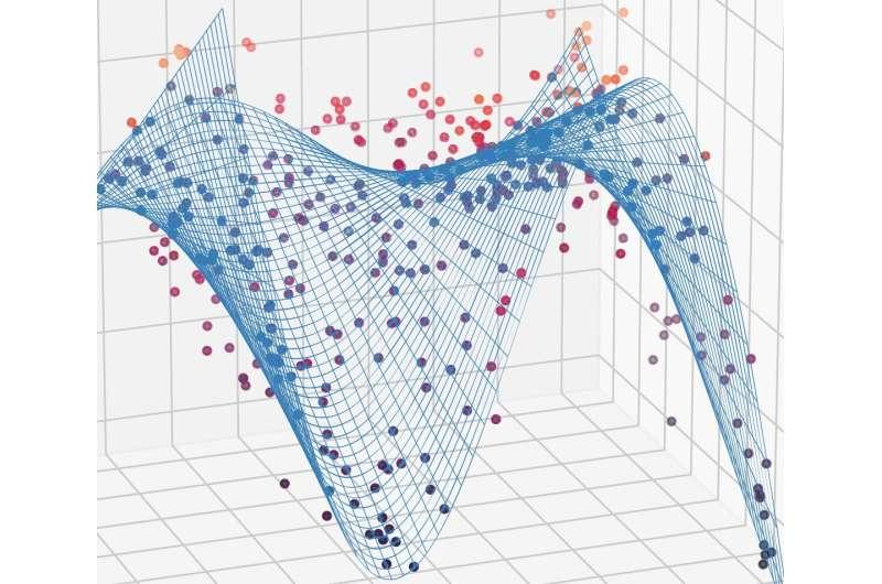The most human algorithm