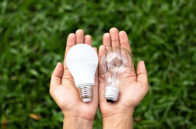 The pitfalls of eco-efficiency