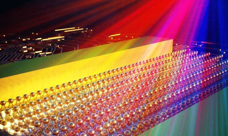 Thin and ultra-fast photodetector sees the full spectrum