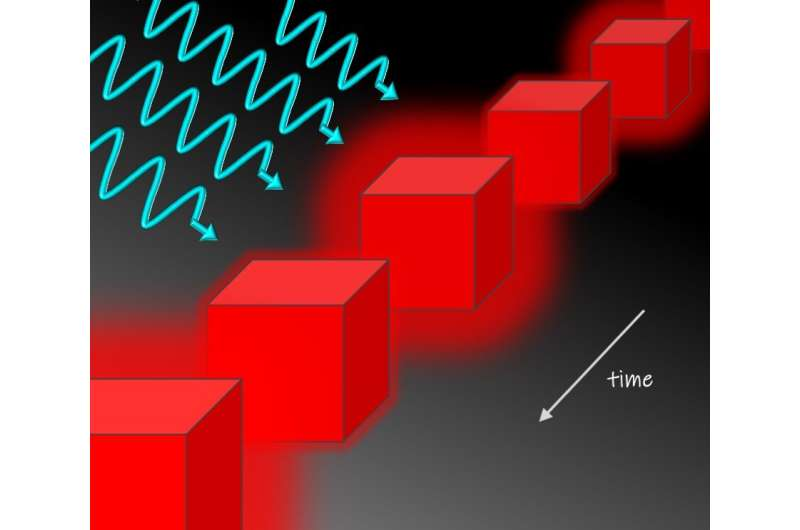 Time for a new state of matter in high-temperature superconductors