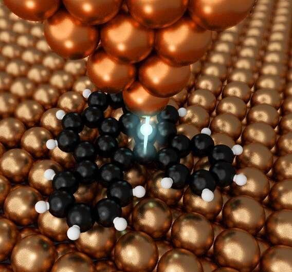 Tips for making nanographene