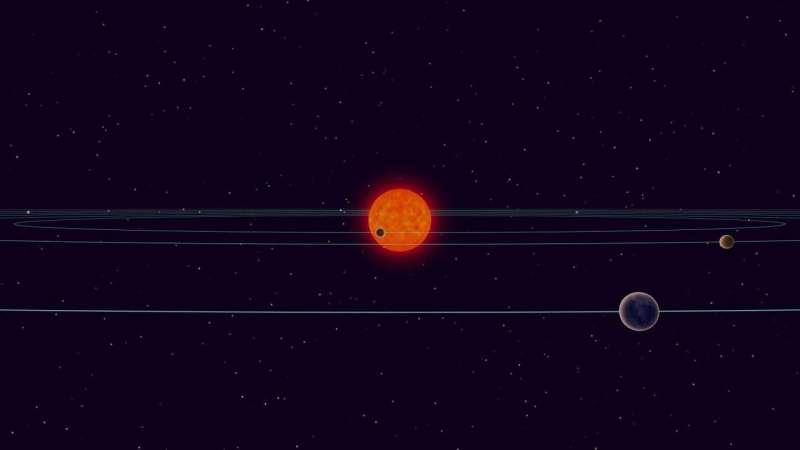 TRAPPIST-1 planetary orbits not misaligned